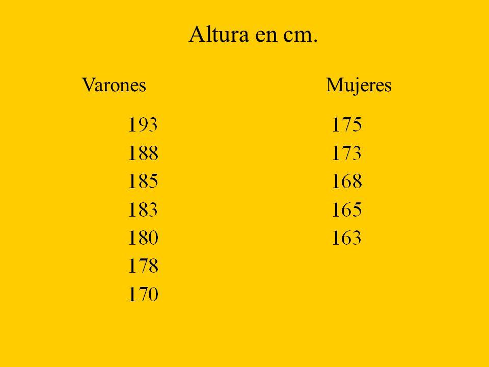 VaronesMujeres Altura en cm.