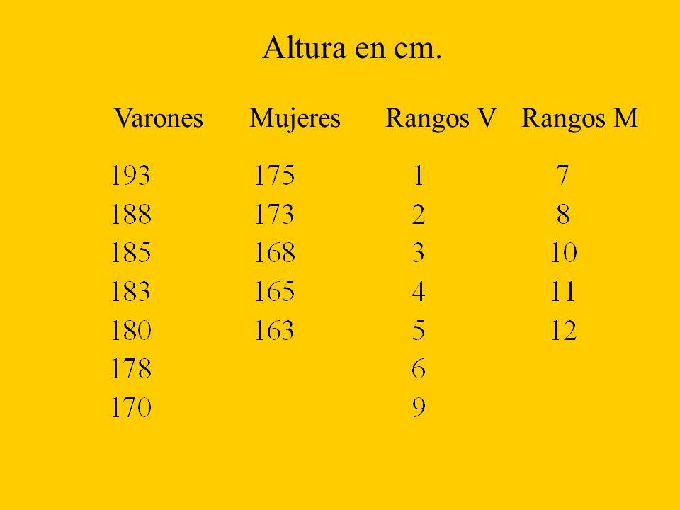 VaronesMujeresRangos VRangos M Altura en cm.