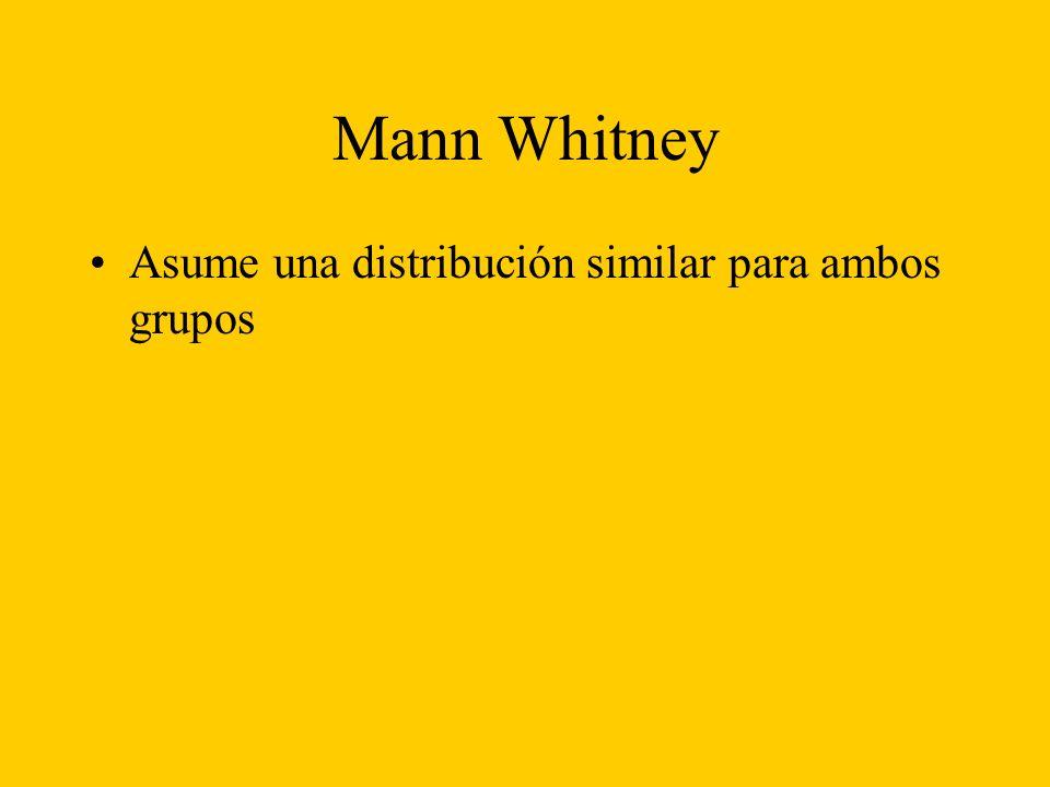 Mann Whitney Asume una distribución similar para ambos grupos