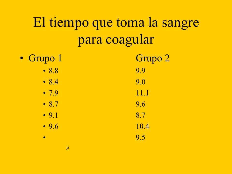 El tiempo que toma la sangre para coagular Grupo 1Grupo 2 8.89.9 8.49.0 7.911.1 8.79.6 9.18.7 9.610.4 9.5 »