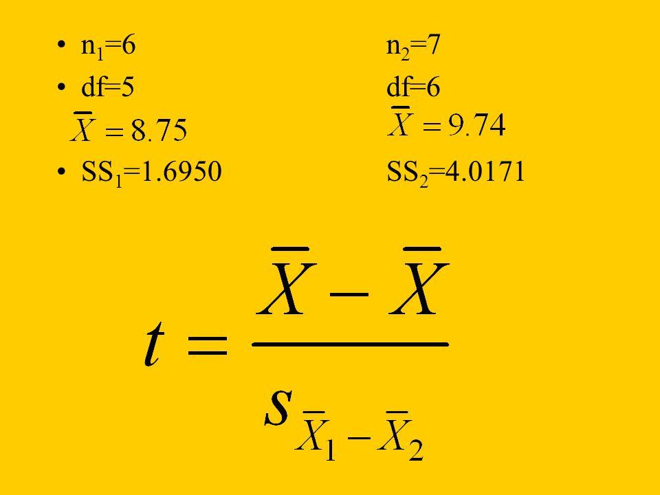 n 1 =6n 2 =7 df=5df=6 SS 1 =1.6950SS 2 =4.0171