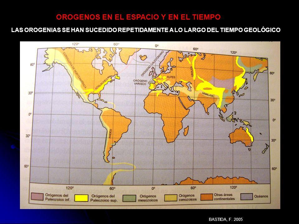 LAS OROGENIAS SE HAN SUCEDIDO REPETIDAMENTE A LO LARGO DEL TIEMPO GEOLÓGICO OROGENOS EN EL ESPACIO Y EN EL TIEMPO BASTIDA, F. 2005
