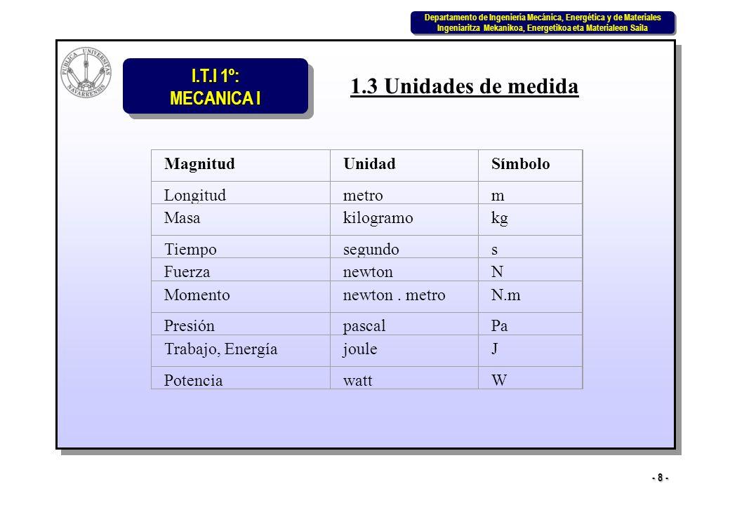 I.T.I 1º: MECANICA I Departamento de Ingeniería Mecánica, Energética y de Materiales Ingeniaritza Mekanikoa, Energetikoa eta Materialeen Saila Departamento de Ingeniería Mecánica, Energética y de Materiales Ingeniaritza Mekanikoa, Energetikoa eta Materialeen Saila - 9 - Todas las magnitudes físicas que aparecen en Mecánica se pueden expresar dimensionalmente en función de las tres magnitudes fundamentales: masa, longitud y tiempo (M, L y T).