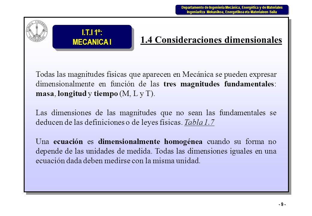 I.T.I 1º: MECANICA I Departamento de Ingeniería Mecánica, Energética y de Materiales Ingeniaritza Mekanikoa, Energetikoa eta Materialeen Saila Departamento de Ingeniería Mecánica, Energética y de Materiales Ingeniaritza Mekanikoa, Energetikoa eta Materialeen Saila - 10 - PROBLEMA 1.4 Determinar dimensiones de I, R, w, M y C en la ecuación dimensionalmente homogénea: Donde: x e y son longitudes P es una fuerza E es una fuerza por unidad de superficie