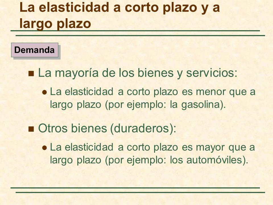 La mayoría de los bienes y servicios: La elasticidad a corto plazo es menor que a largo plazo (por ejemplo: la gasolina). Otros bienes (duraderos): La