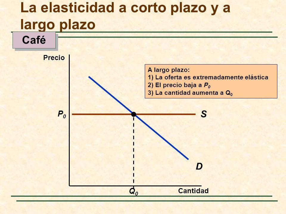 D S P0P0 Q0Q0 A largo plazo: 1) La oferta es extremadamente elástica 2) El precio baja a P 0 3) La cantidad aumenta a Q 0 La elasticidad a corto plazo