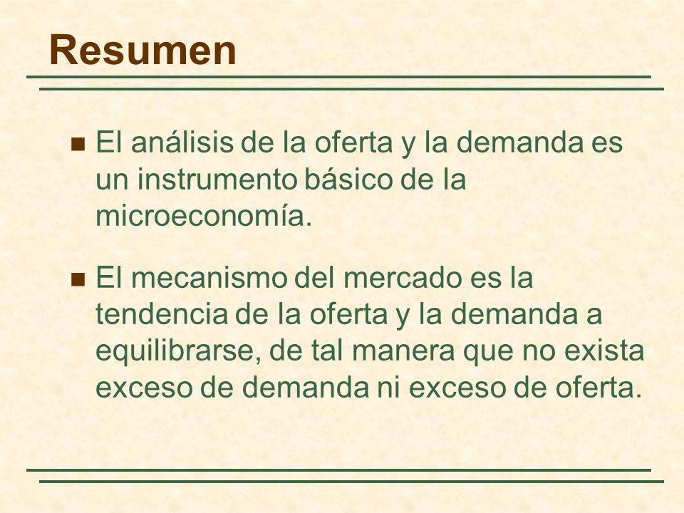 Resumen El análisis de la oferta y la demanda es un instrumento básico de la microeconomía. El mecanismo del mercado es la tendencia de la oferta y la