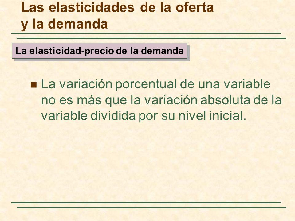 Las elasticidades de la oferta y la demanda La variación porcentual de una variable no es más que la variación absoluta de la variable dividida por su