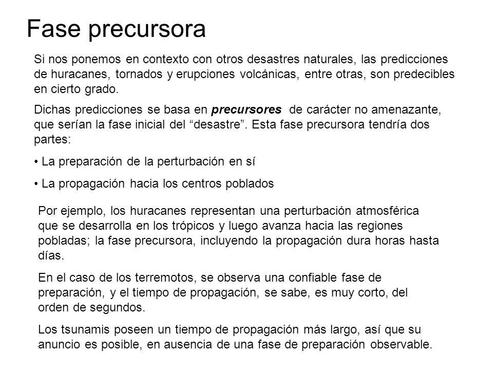 Sismicidad registrada entre 1980 y 1984 por la red de Chile Central. …previo al terremoto del 85…