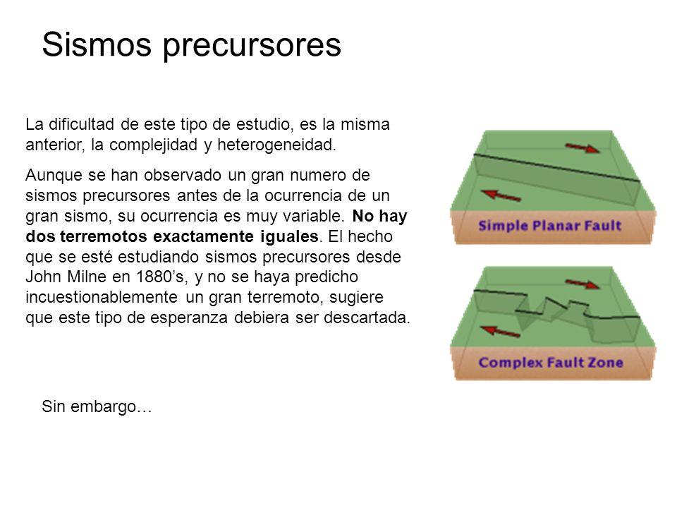 La dificultad de este tipo de estudio, es la misma anterior, la complejidad y heterogeneidad.