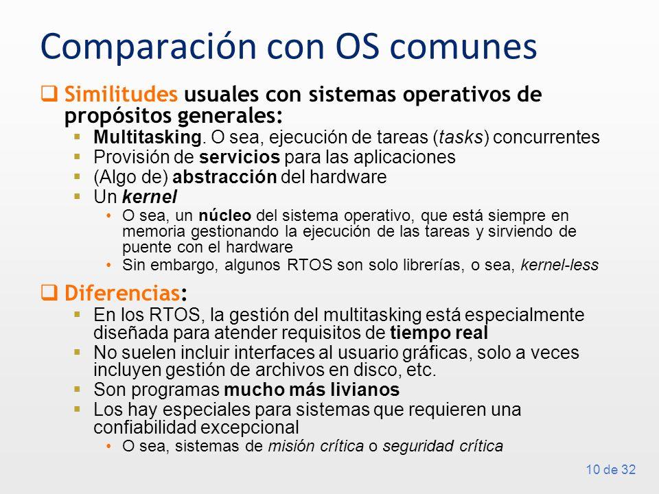 10 de 32 Comparación con OS comunes Similitudes usuales con sistemas operativos de propósitos generales: Multitasking. O sea, ejecución de tareas (tas