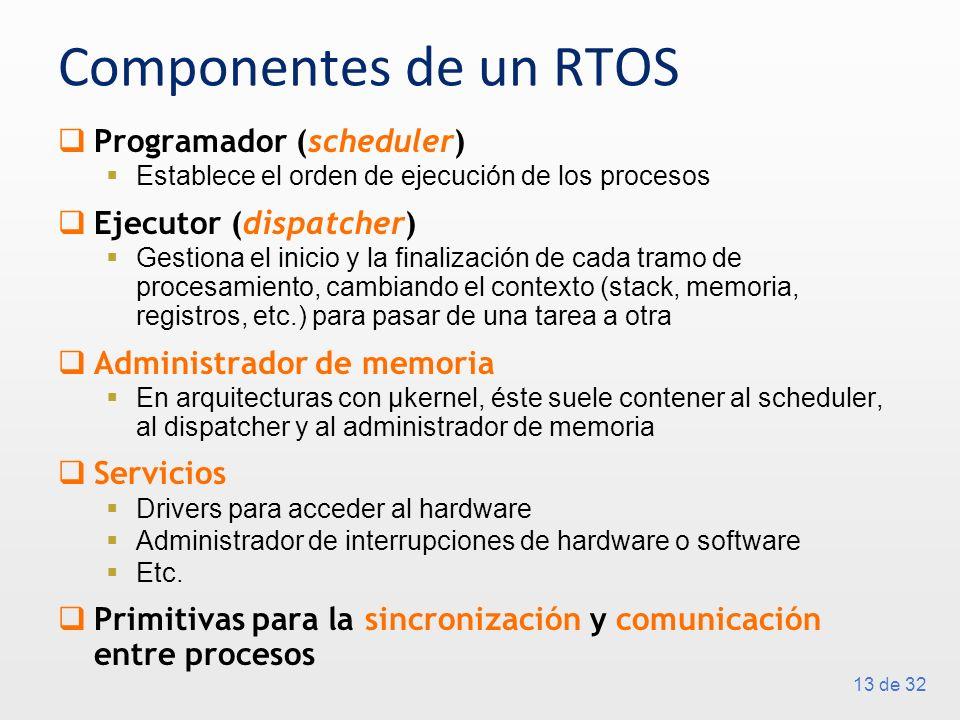13 de 32 Componentes de un RTOS Programador (scheduler) Establece el orden de ejecución de los procesos Ejecutor (dispatcher) Gestiona el inicio y la