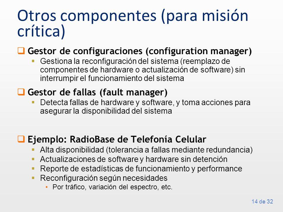 14 de 32 Otros componentes (para misión crítica) Gestor de configuraciones (configuration manager) Gestiona la reconfiguración del sistema (reemplazo de componentes de hardware o actualización de software) sin interrumpir el funcionamiento del sistema Gestor de fallas (fault manager) Detecta fallas de hardware y software, y toma acciones para asegurar la disponibilidad del sistema Ejemplo: RadioBase de Telefonía Celular Alta disponibilidad (tolerancia a fallas mediante redundancia) Actualizaciones de software y hardware sin detención Reporte de estadísticas de funcionamiento y performance Reconfiguración según necesidades Por tráfico, variación del espectro, etc.