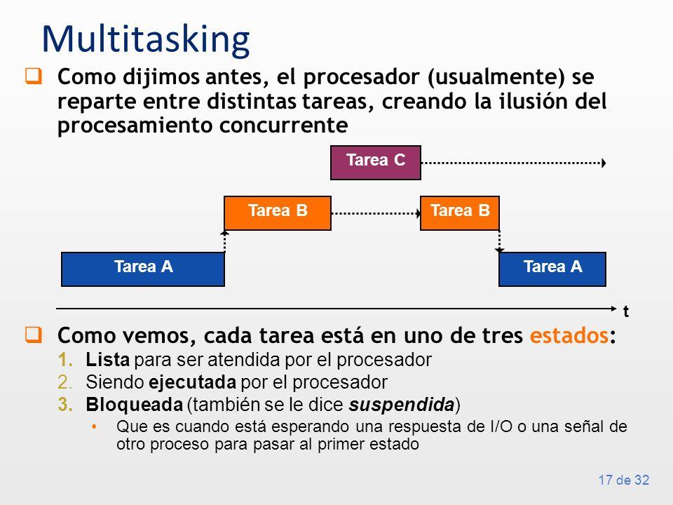 17 de 32 Multitasking Como dijimos antes, el procesador (usualmente) se reparte entre distintas tareas, creando la ilusión del procesamiento concurrente Como vemos, cada tarea está en uno de tres estados: 1.Lista para ser atendida por el procesador 2.Siendo ejecutada por el procesador 3.Bloqueada (también se le dice suspendida) Que es cuando está esperando una respuesta de I/O o una señal de otro proceso para pasar al primer estado t Tarea A Tarea B Tarea A Tarea B Tarea C