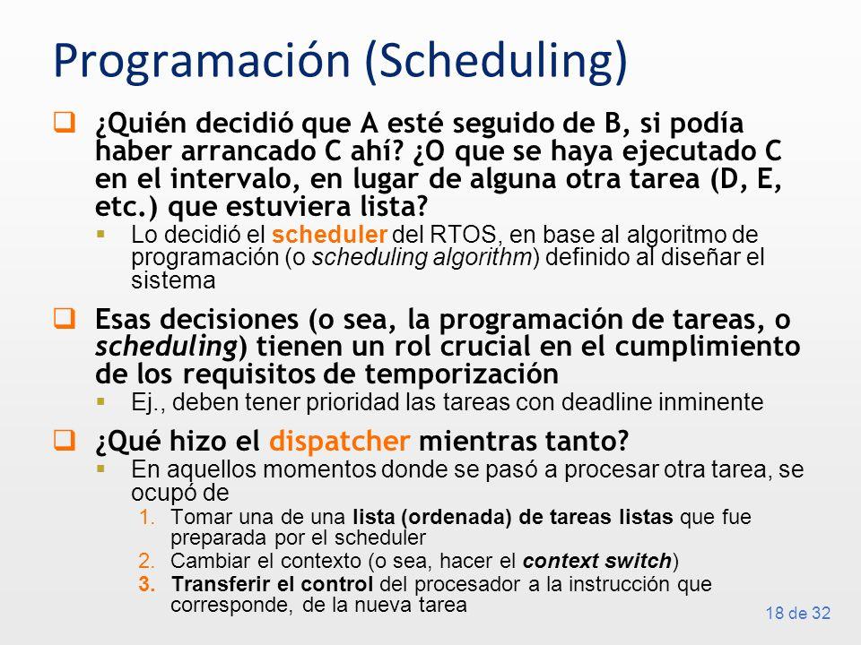 18 de 32 Programación (Scheduling) ¿Quién decidió que A esté seguido de B, si podía haber arrancado C ahí? ¿O que se haya ejecutado C en el intervalo,
