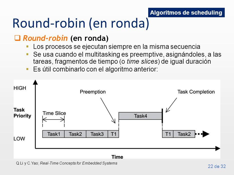 22 de 32 Round-robin (en ronda) Los procesos se ejecutan siempre en la misma secuencia Se usa cuando el multitasking es preemptive, asignándoles, a la