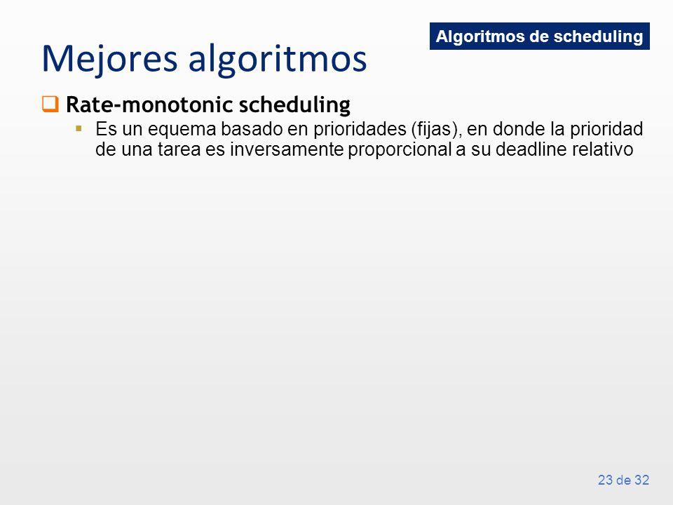 23 de 32 Mejores algoritmos Rate-monotonic scheduling Es un equema basado en prioridades (fijas), en donde la prioridad de una tarea es inversamente p