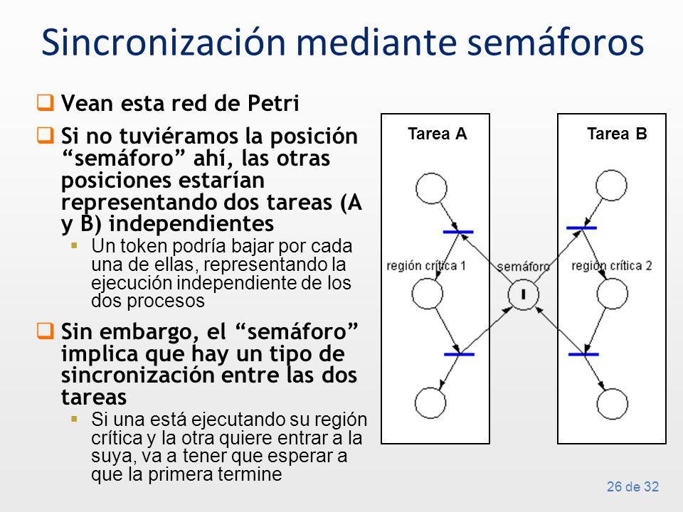 26 de 32 Sincronización mediante semáforos Vean esta red de Petri Si no tuviéramos la posición semáforo ahí, las otras posiciones estarían representando dos tareas (A y B) independientes Un token podría bajar por cada una de ellas, representando la ejecución independiente de los dos procesos Sin embargo, el semáforo implica que hay un tipo de sincronización entre las dos tareas Si una está ejecutando su región crítica y la otra quiere entrar a la suya, va a tener que esperar a que la primera termine Tarea ATarea B