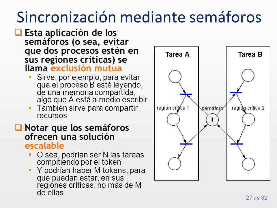 27 de 32 Sincronización mediante semáforos Esta aplicación de los semáforos (o sea, evitar que dos procesos estén en sus regiones críticas) se llama exclusión mutua Sirve, por ejemplo, para evitar que el proceso B esté leyendo, de una memoria compartida, algo que A está a medio escribir También sirve para compartir recursos Notar que los semáforos ofrecen una solución escalable O sea, podrían ser N las tareas compitiendo por el token Y podrían haber M tokens, para que puedan estar, en sus regiones críticas, no más de M de ellas Tarea ATarea B