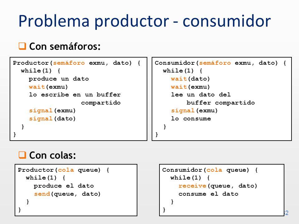 29 de 32 Problema productor - consumidor Con semáforos: Con colas: Productor(semáforo exmu, dato) { while(1) { produce un dato wait(exmu) lo escribe en un buffer compartido signal(exmu) signal(dato) } Consumidor(semáforo exmu, dato) { while(1) { wait(dato) wait(exmu) lee un dato del buffer compartido signal(exmu) lo consume } Productor(cola queue) { while(1) { produce el dato send(queue, dato) } Consumidor(cola queue) { while(1) { receive(queue, dato) consume el dato }