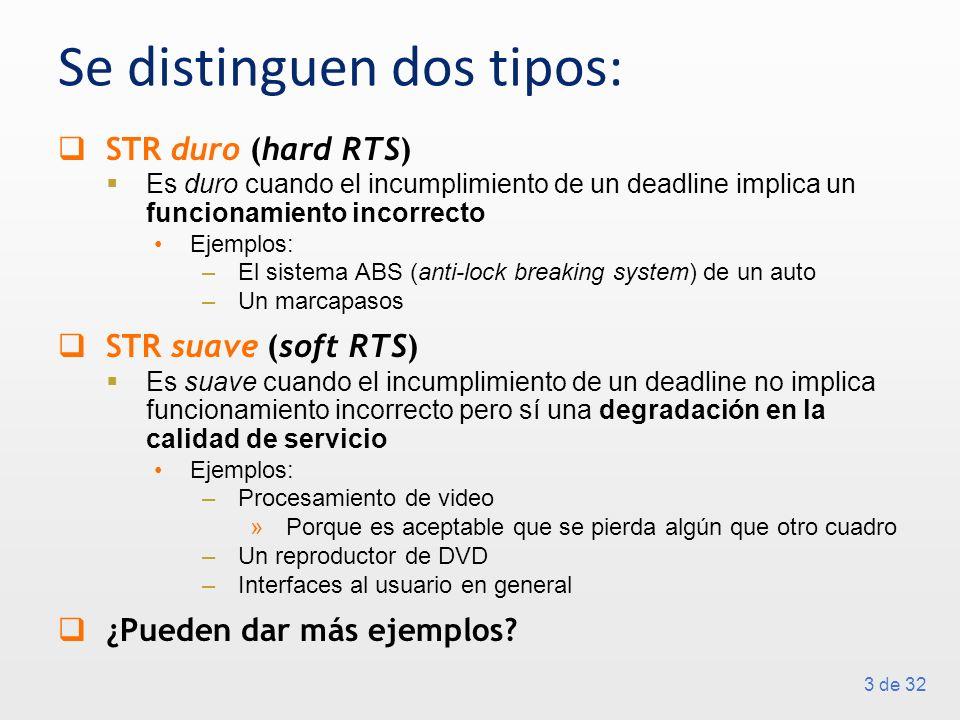 3 de 32 Se distinguen dos tipos: STR duro (hard RTS) Es duro cuando el incumplimiento de un deadline implica un funcionamiento incorrecto Ejemplos: –E