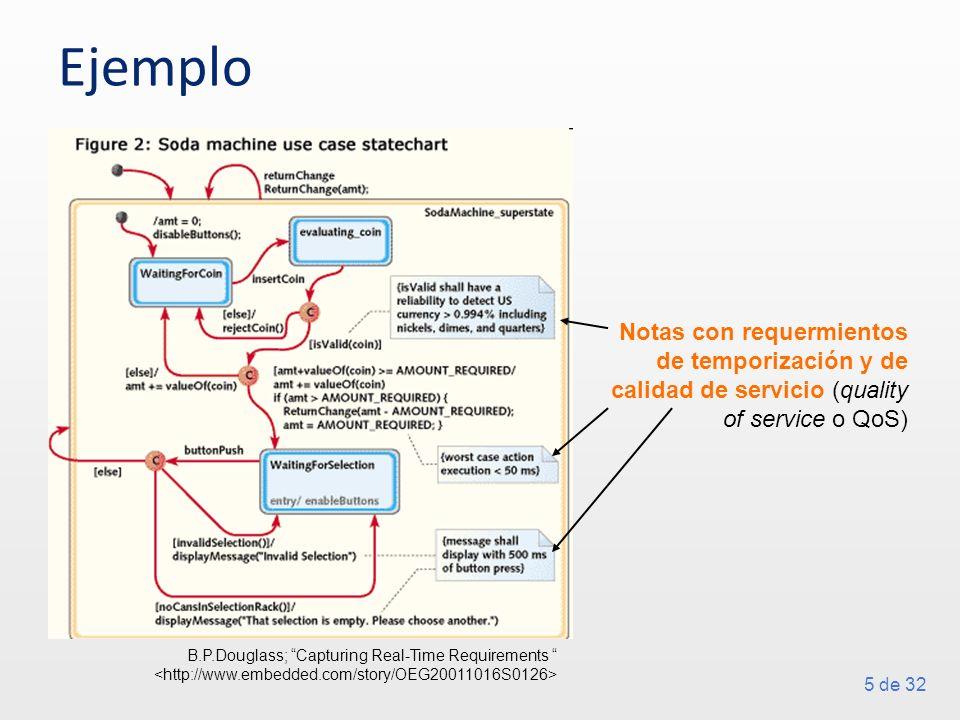 5 de 32 Ejemplo B.P.Douglass; Capturing Real-Time Requirements Notas con requermientos de temporización y de calidad de servicio (quality of service o QoS)