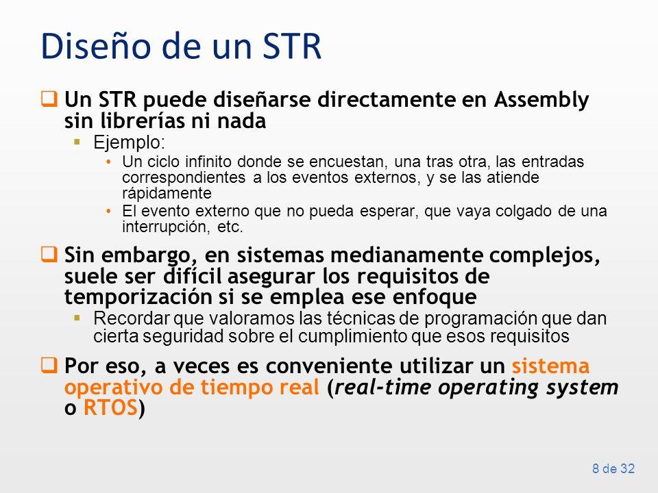 8 de 32 Diseño de un STR Un STR puede diseñarse directamente en Assembly sin librerías ni nada Ejemplo: Un ciclo infinito donde se encuestan, una tras otra, las entradas correspondientes a los eventos externos, y se las atiende rápidamente El evento externo que no pueda esperar, que vaya colgado de una interrupción, etc.