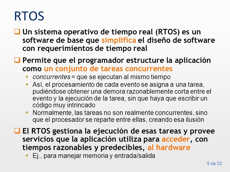 9 de 32 RTOS Un sistema operativo de tiempo real (RTOS) es un software de base que simplifica el diseño de software con requerimientos de tiempo real
