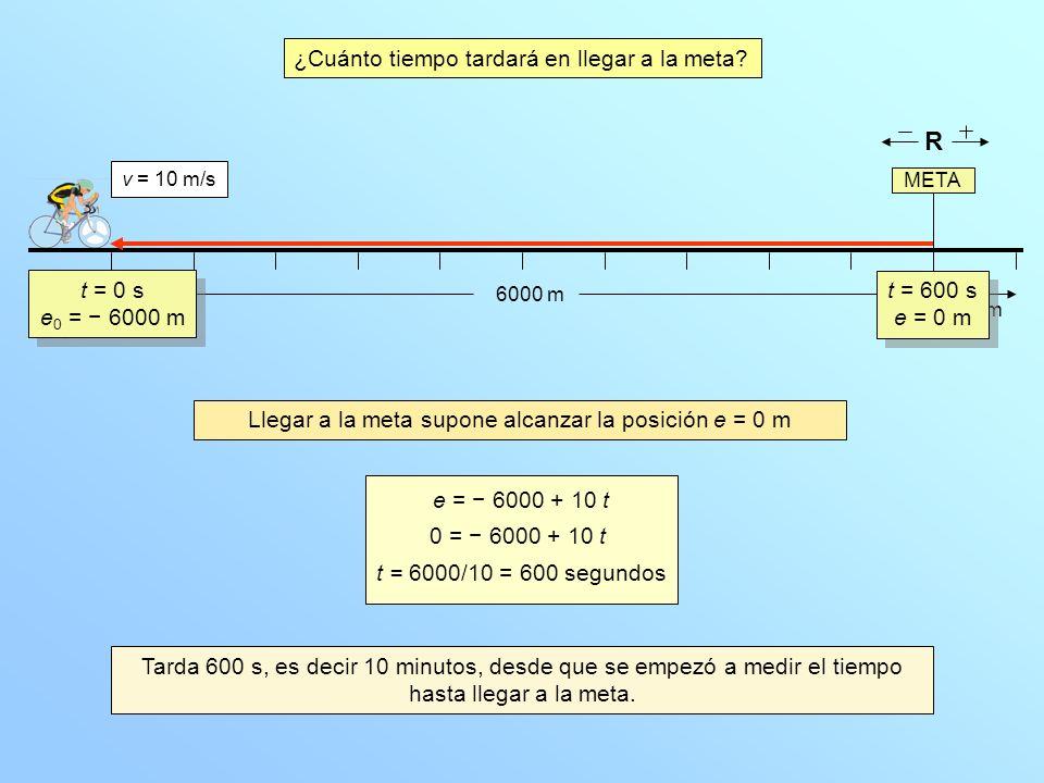 META 6000 m v = 10 m/s Cambia el valor de la posición en cada instante.