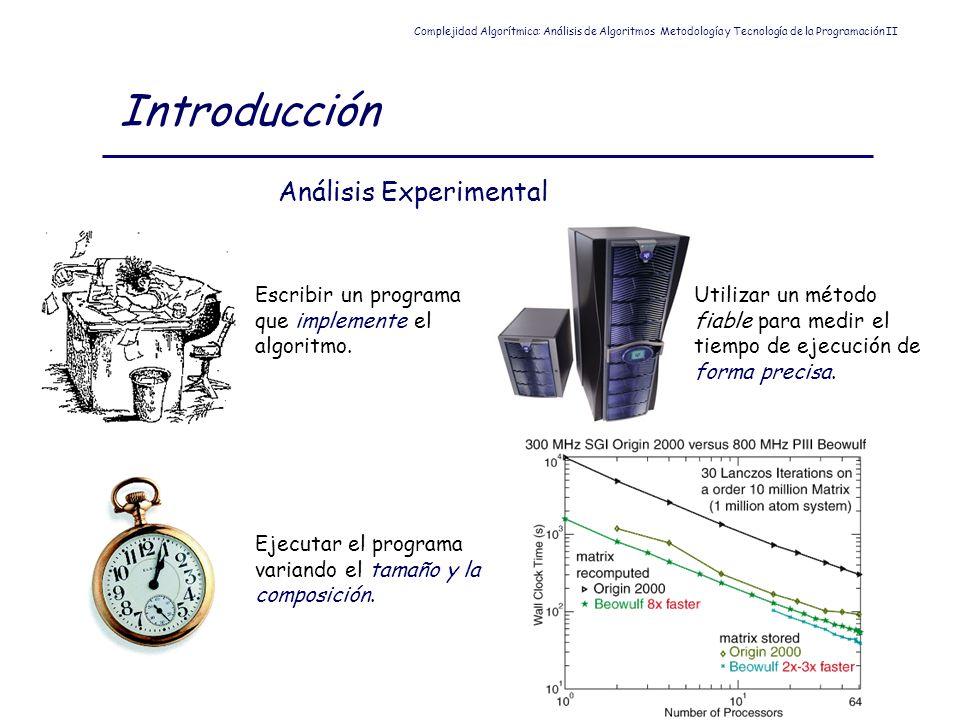 Introducción Complejidad Algorítmica: Análisis de Algoritmos Metodología y Tecnología de la Programación II Análisis Experimental Escribir un programa
