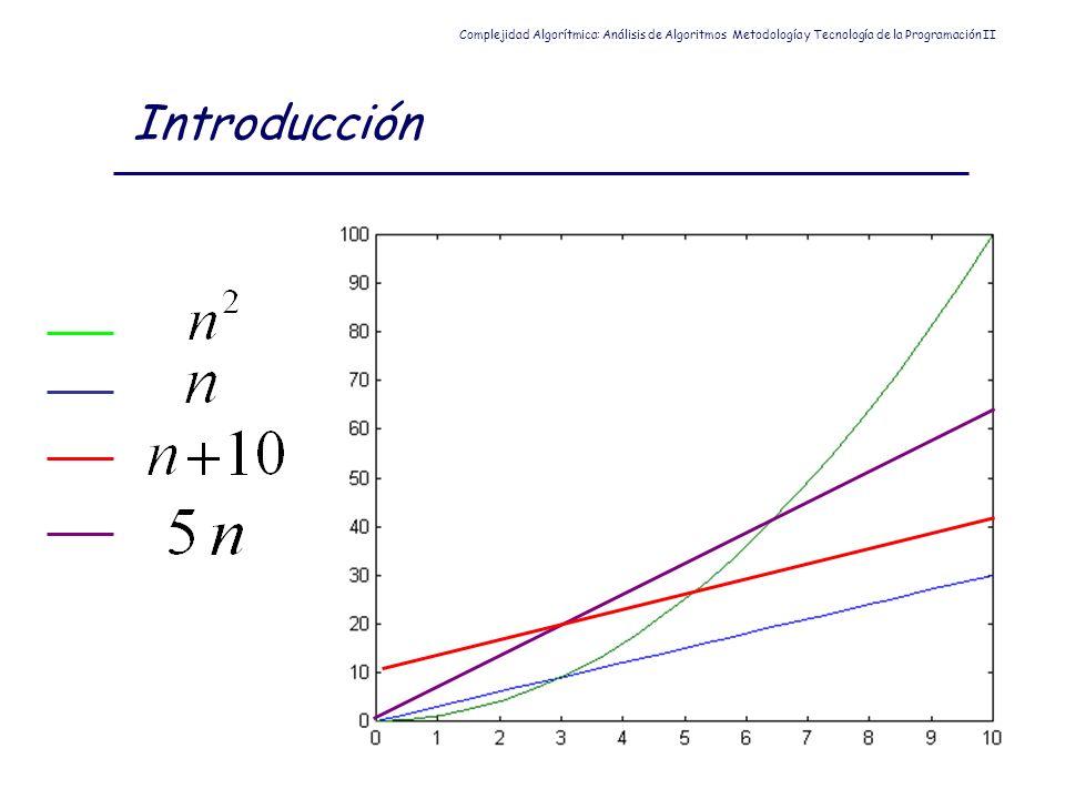 Introducción Complejidad Algorítmica: Análisis de Algoritmos Metodología y Tecnología de la Programación II