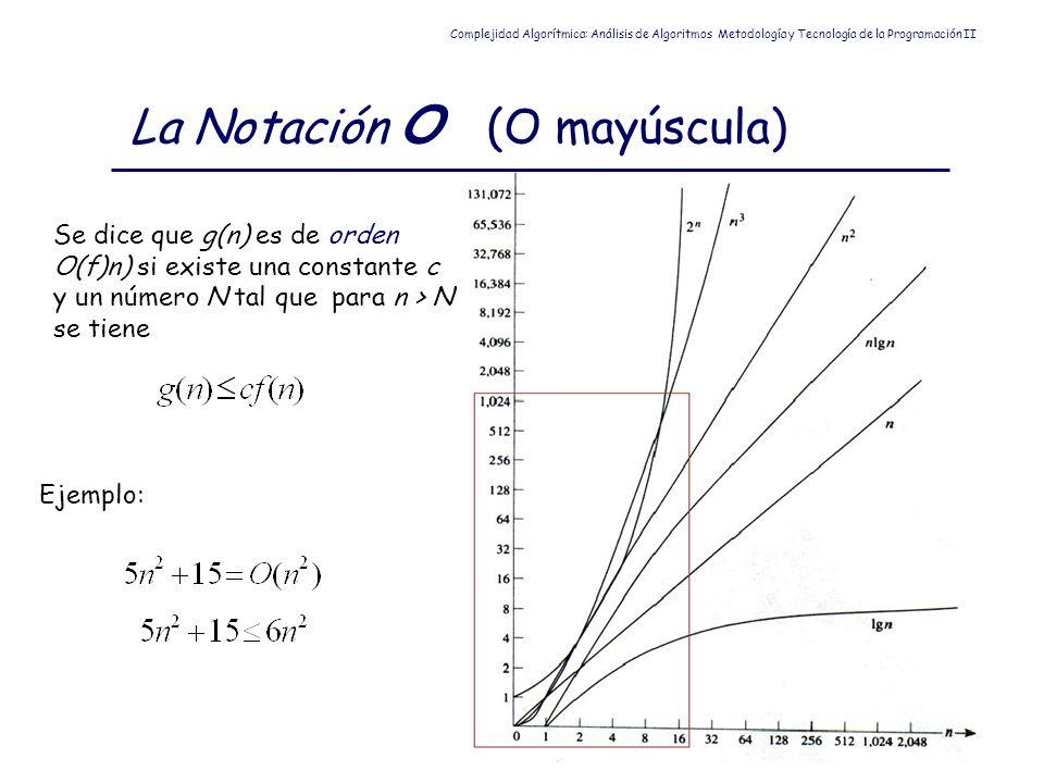 La Notación O (O mayúscula) Complejidad Algorítmica: Análisis de Algoritmos Metodología y Tecnología de la Programación II Se dice que g(n) es de orde