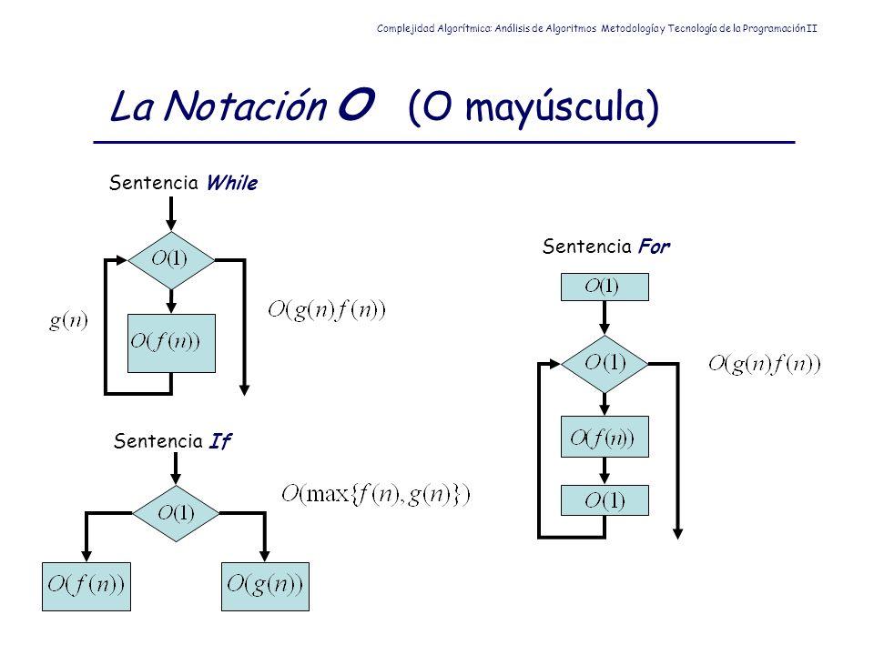 La Notación O (O mayúscula) Complejidad Algorítmica: Análisis de Algoritmos Metodología y Tecnología de la Programación II Sentencia While Sentencia F
