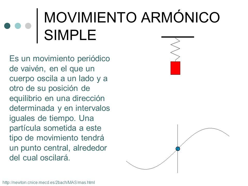 MOVIMIENTO ARMÓNICO SIMPLE Es un movimiento periódico de vaivén, en el que un cuerpo oscila a un lado y a otro de su posición de equilibrio en una dir