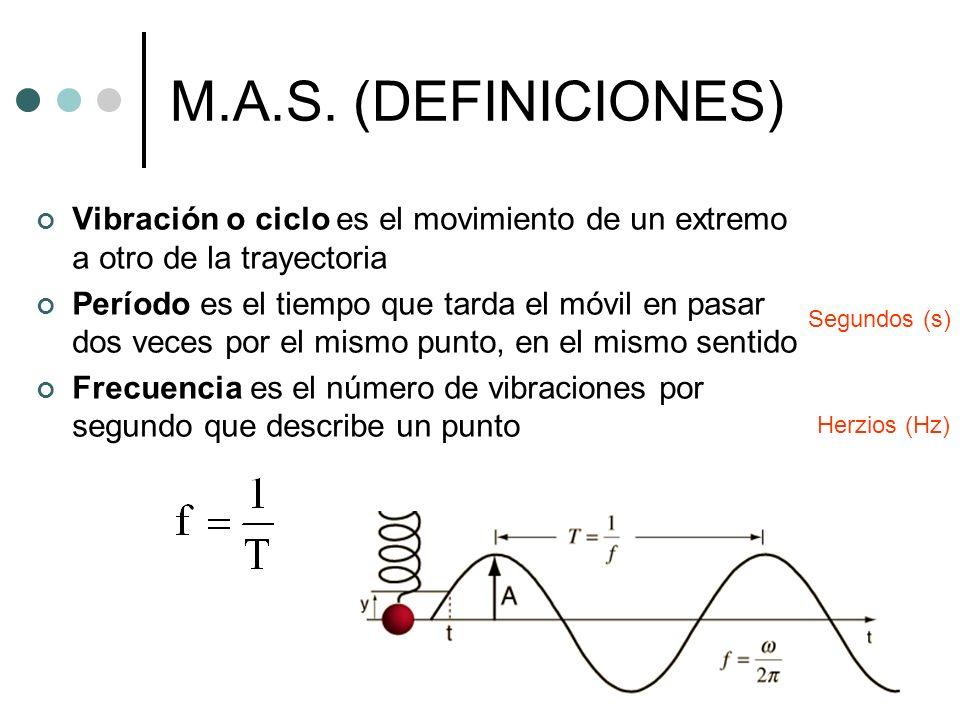 M.A.S. (DEFINICIONES) Vibración o ciclo es el movimiento de un extremo a otro de la trayectoria Período es el tiempo que tarda el móvil en pasar dos v