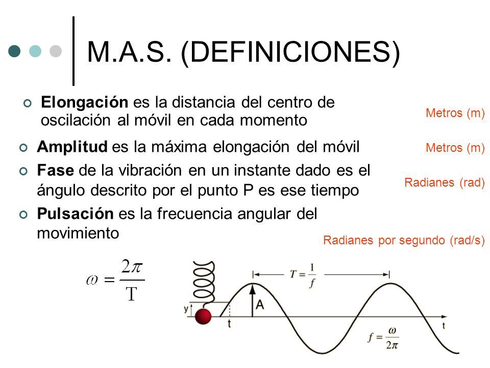 M.A.S. (DEFINICIONES) Amplitud es la máxima elongación del móvil Fase de la vibración en un instante dado es el ángulo descrito por el punto P es ese