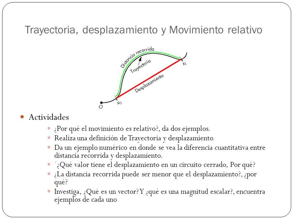 Trayectoria, desplazamiento y Movimiento relativo Actividades ¿Por qué el movimiento es relativo?, da dos ejemplos.
