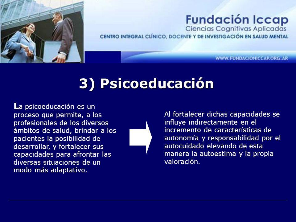 3) Psicoeducación L L a psicoeducación es un proceso que permite, a los profesionales de los diversos ámbitos de salud, brindar a los pacientes la posibilidad de desarrollar, y fortalecer sus capacidades para afrontar las diversas situaciones de un modo más adaptativo.