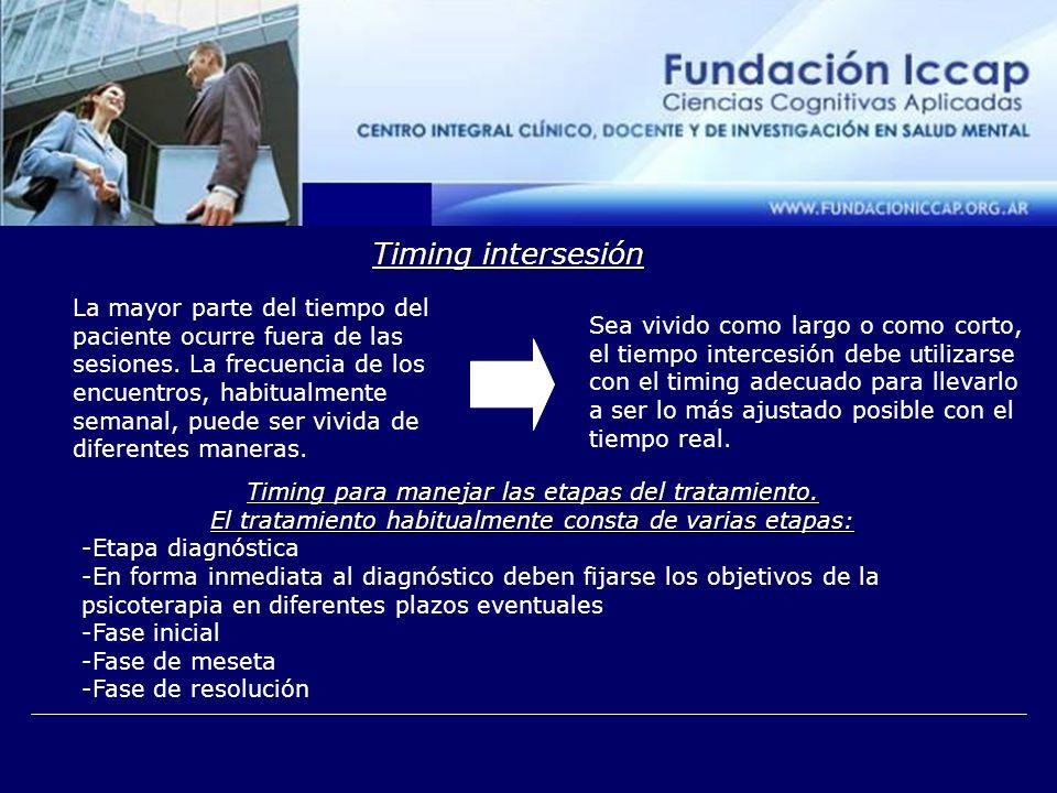 Timing intersesión La mayor parte del tiempo del paciente ocurre fuera de las sesiones.
