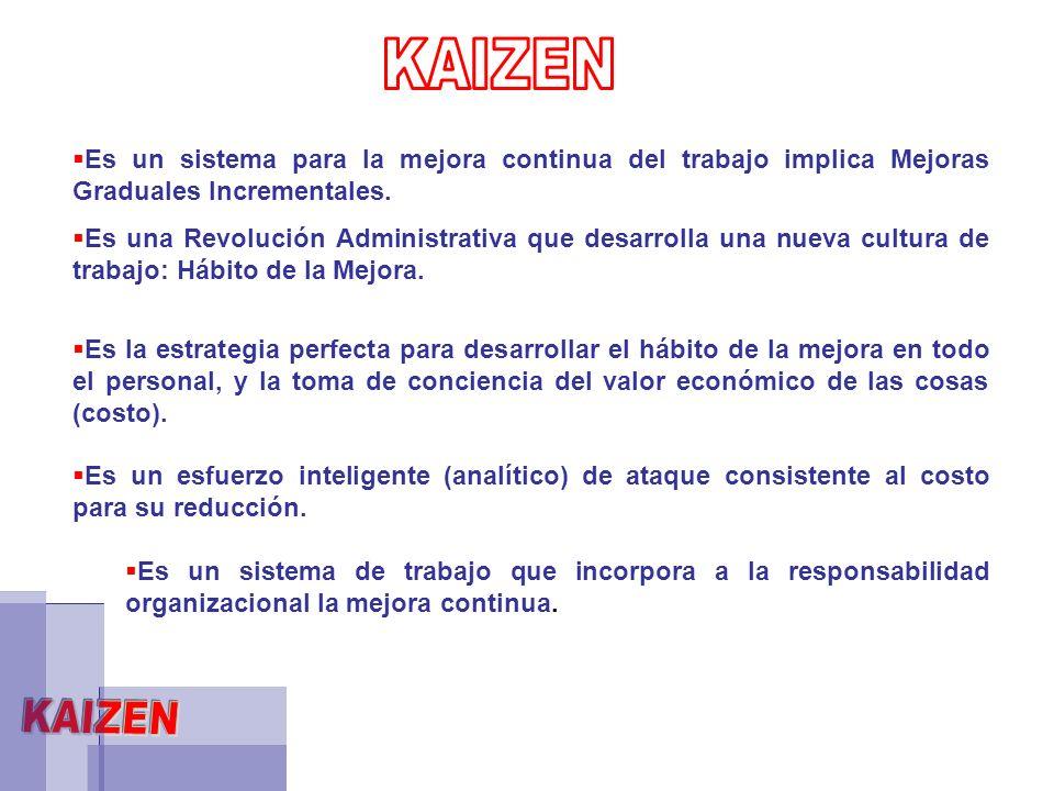 KAIZEN Es un sistema para la mejora continua del trabajo implica Mejoras Graduales Incrementales. Es una Revolución Administrativa que desarrolla una