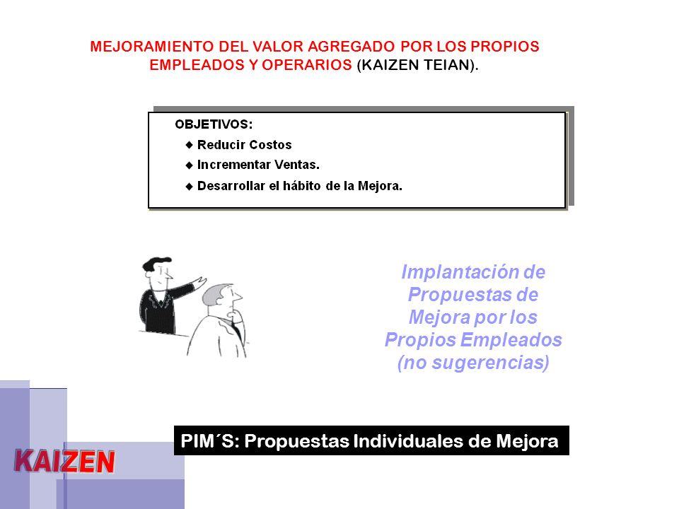 MEJORAMIENTO DEL VALOR AGREGADO POR LOS PROPIOS EMPLEADOS Y OPERARIOS (KAIZEN TEIAN). Implantación de Propuestas de Mejora por los Propios Empleados (
