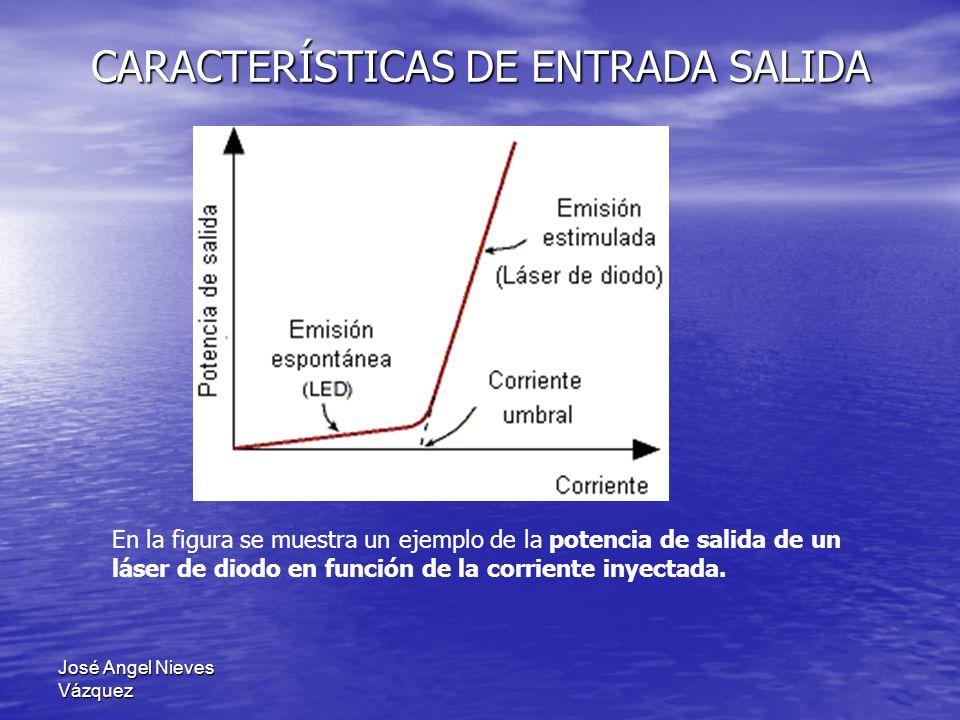José Angel Nieves Vázquez CARACTERÍSTICAS DE ENTRADA SALIDA La potencia de salida de un diodo láser incrementa linealmente con el ancho de unión.