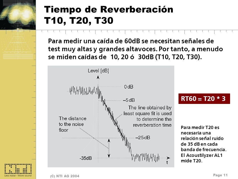 Page 11 (C) NTI AG 2004 Tiempo de Reverberación T10, T20, T30 Para medir una caída de 60dB se necesitan señales de test muy altas y grandes altavoces.