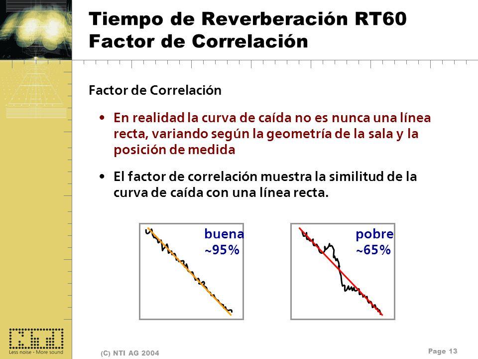 Page 13 (C) NTI AG 2004 Tiempo de Reverberación RT60 Factor de Correlación Factor de Correlación En realidad la curva de caída no es nunca una línea r