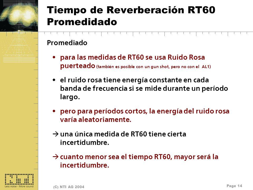 Page 14 (C) NTI AG 2004 Tiempo de Reverberación RT60 Promedidado Promediado para las medidas de RT60 se usa Ruido Rosa puerteado (también es posible c