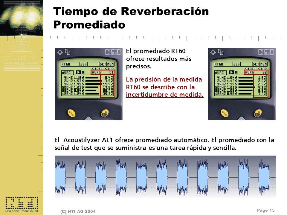 Page 15 (C) NTI AG 2004 Tiempo de Reverberación Promediado El promediado RT60 ofrece resultados más precisos. La precisión de la medida RT60 se descri
