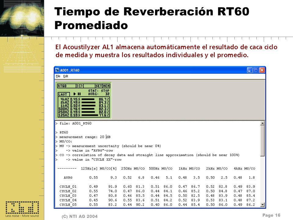 Page 16 (C) NTI AG 2004 Tiempo de Reverberación RT60 Promediado El Acoustilyzer AL1 almacena automáticamente el resultado de caca ciclo de medida y mu