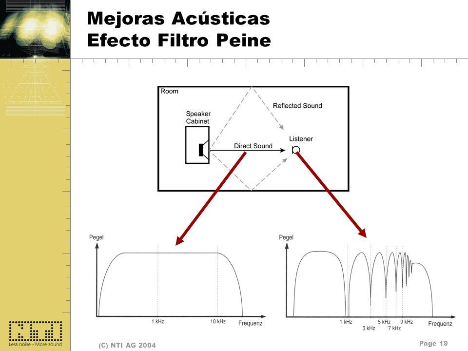 Page 19 (C) NTI AG 2004 Mejoras Acústicas Efecto Filtro Peine