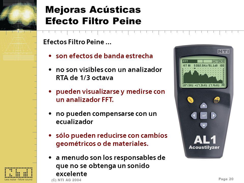 Page 20 (C) NTI AG 2004 Mejoras Acústicas Efecto Filtro Peine Efectos Filtro Peine... son efectos de banda estrecha no son visibles con un analizador