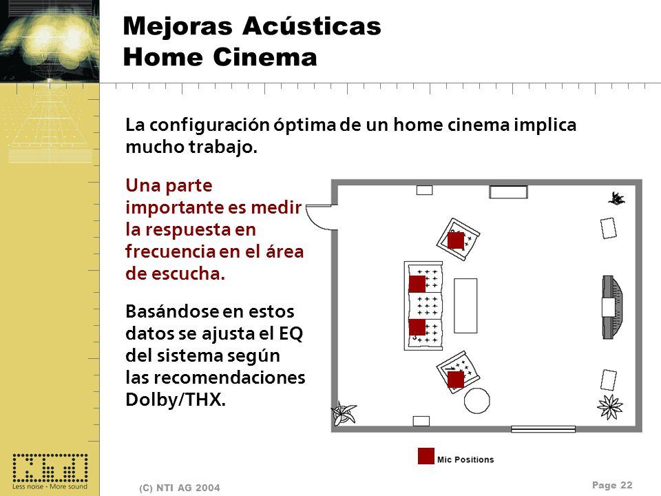 Page 22 (C) NTI AG 2004 Mejoras Acústicas Home Cinema La configuración óptima de un home cinema implica mucho trabajo. Una parte importante es medir l